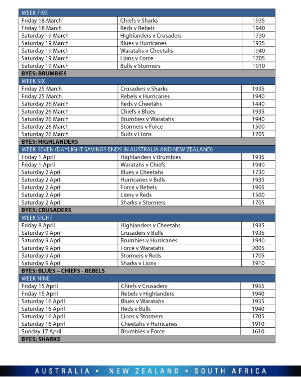 100910-2011-Super-Rugby-Draw_FINAL-_Without-Venues_-2