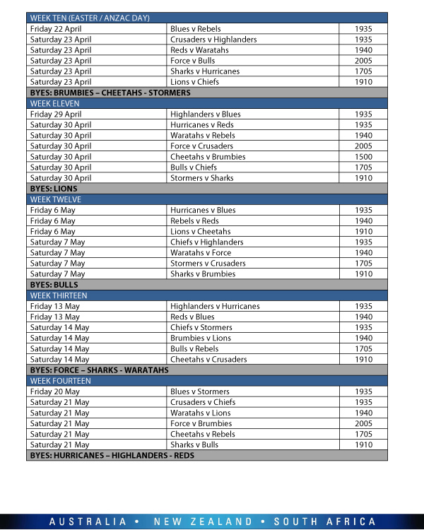 100910-2011-Super-Rugby-Draw_FINAL-_Without-Venues_-3